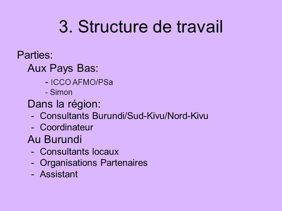 3. Structure de travail Parties: Aux Pays Bas: - ICCO AFMO/PSa - Simon Dans la région: -Consultants Burundi/Sud-Kivu/Nord-Kivu -Coordinateur Au Burund