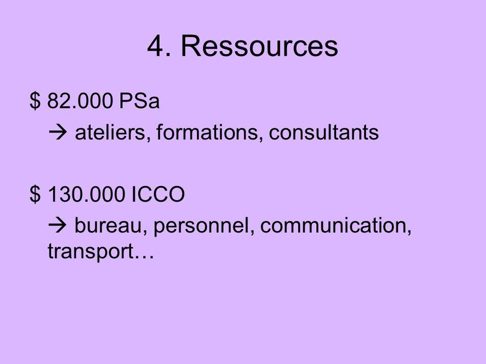 4. Ressources $ 82.000 PSa ateliers, formations, consultants $ 130.000 ICCO bureau, personnel, communication, transport…