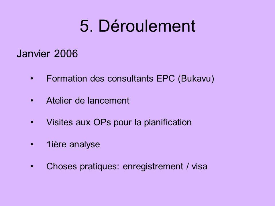 5. Déroulement Janvier 2006 Formation des consultants EPC (Bukavu) Atelier de lancement Visites aux OPs pour la planification 1ière analyse Choses pra