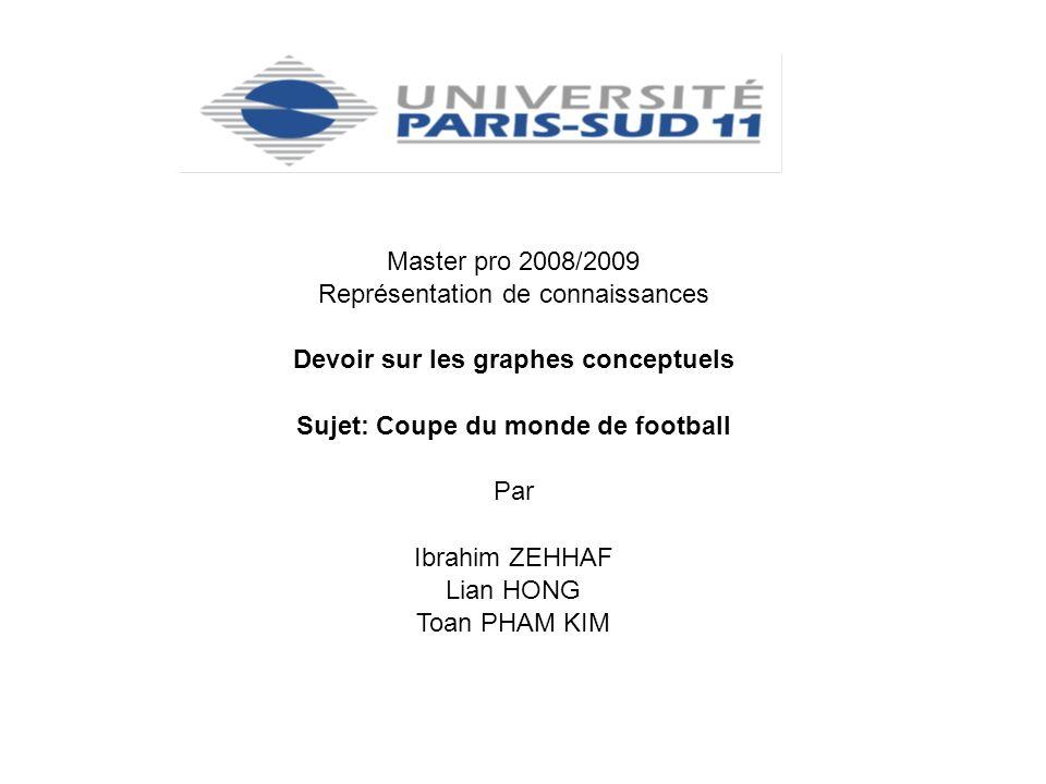 Master pro 2008/2009 Représentation de connaissances Devoir sur les graphes conceptuels Sujet: Coupe du monde de football Par Ibrahim ZEHHAF Lian HONG