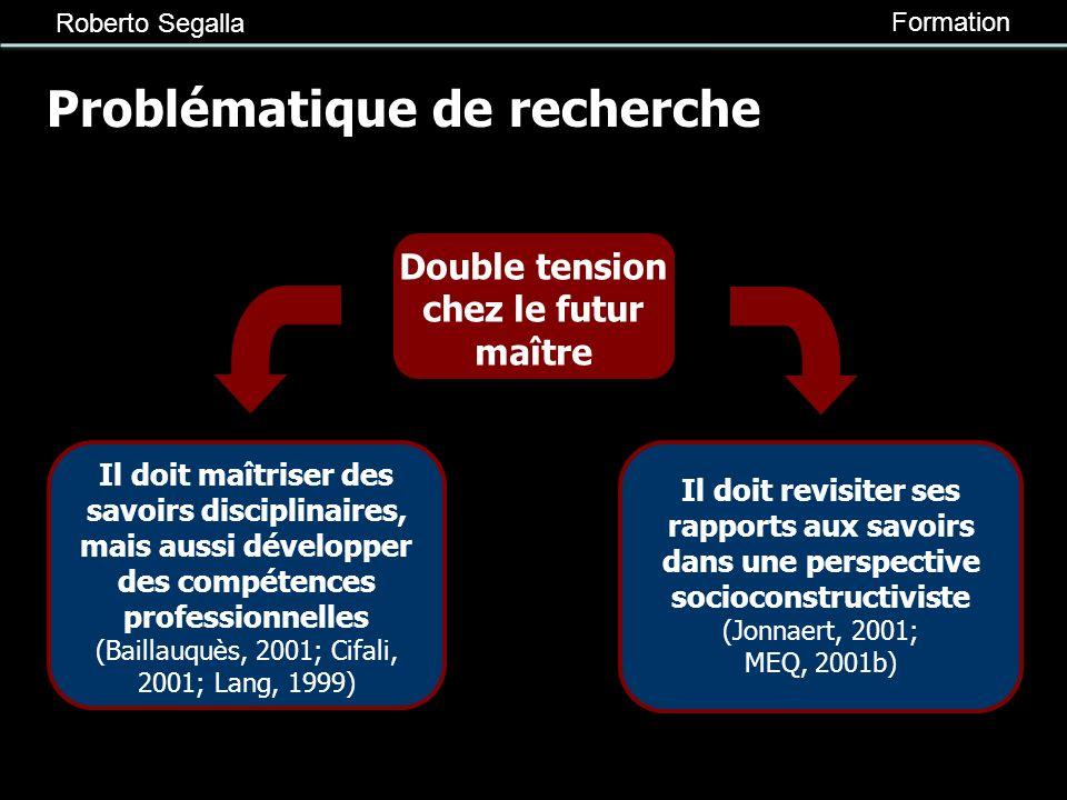 Roberto Segalla Formation Synthèse - problématique Lourdes responsabilités (travail) Peu de soutien offert Lourdes responsabilités (personnel) Choc de