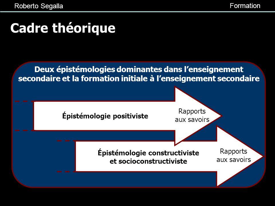 Roberto Segalla Formation Problématique de recherche Il doit revisiter ses rapports aux savoirs dans une perspective socioconstructiviste (Jonnaert, 2