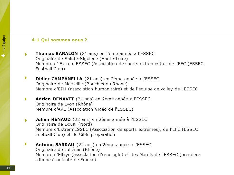 4 - L'équipe 4-1 Qui sommes nous ? 17 Thomas BARALON (21 ans) en 2ème année à l'ESSEC Originaire de Sainte-Sigolène (Haute-Loire) Membre d' Extrem'ESS