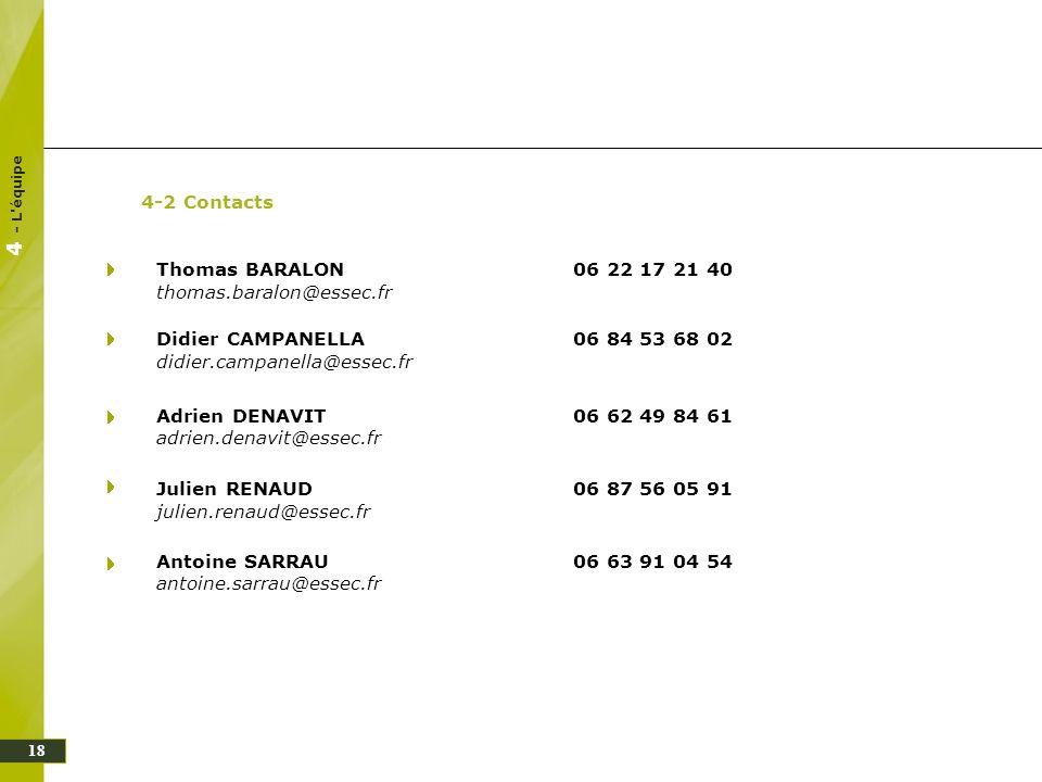 4 - L'équipe 4-2 Contacts 18 Thomas BARALON06 22 17 21 40 thomas.baralon@essec.fr Didier CAMPANELLA06 84 53 68 02 didier.campanella@essec.fr Adrien DE