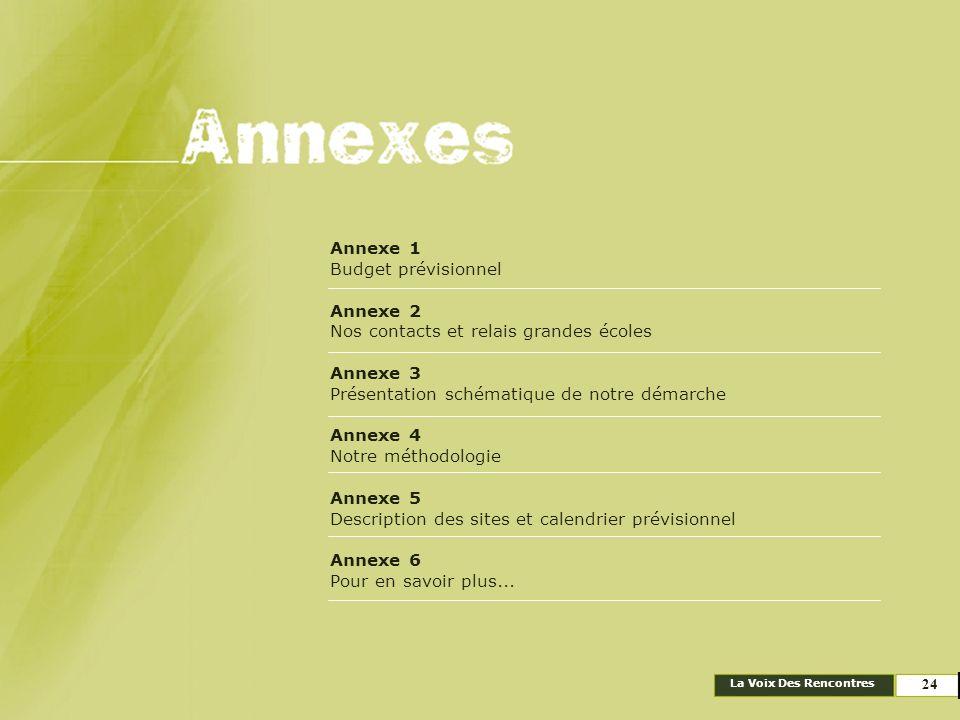 Annexe 1 Budget prévisionnel Annexe 2 Nos contacts et relais grandes écoles Annexe 3 Présentation schématique de notre démarche Annexe 4 Notre méthodo