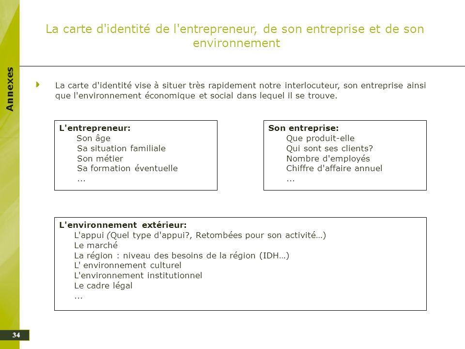 Annexes 34 La carte d'identité de l'entrepreneur, de son entreprise et de son environnement La carte d'identité vise à situer très rapidement notre in