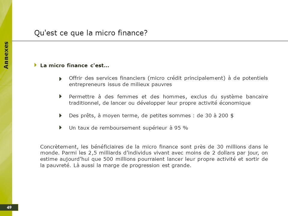La micro finance c'est... Offrir des services financiers (micro crédit principalement) à de potentiels entrepreneurs issus de milieux pauvres Permettr