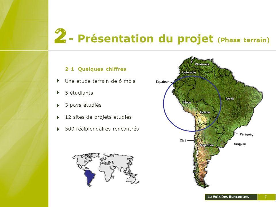 La Voix Des Rencontres - Présentation du projet (Phase terrain) 7 2-1 Quelques chiffres Une étude terrain de 6 mois 5 étudiants 3 pays étudiés 12 site