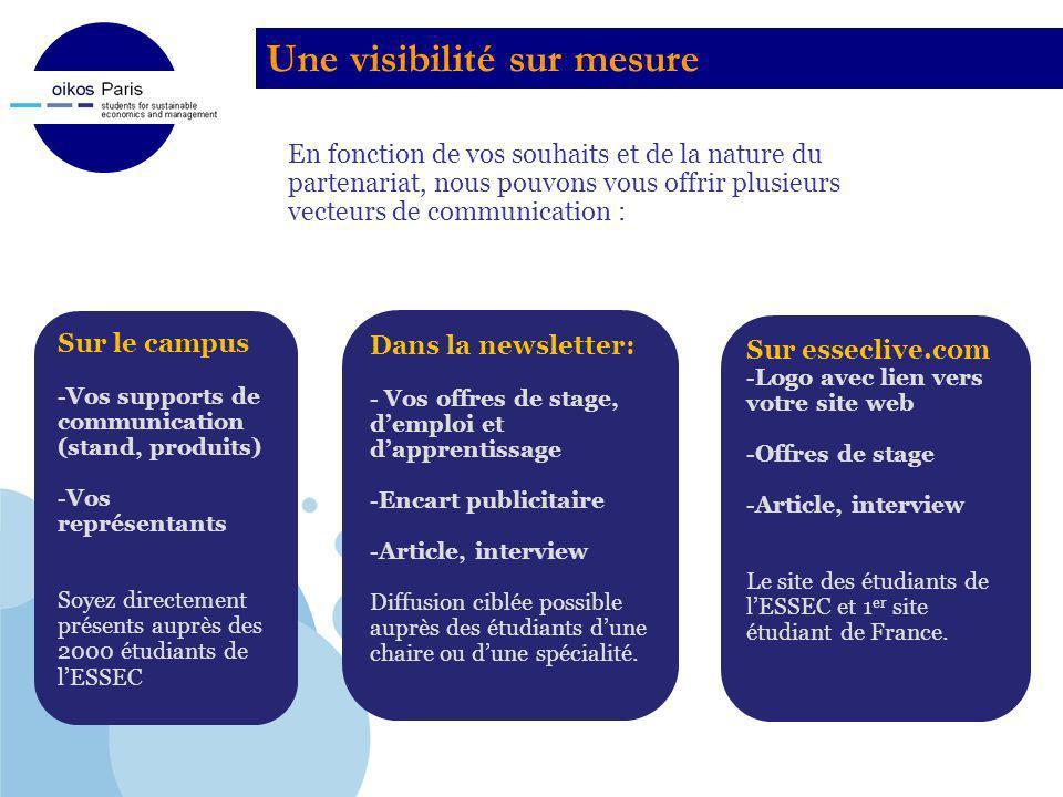 Company LOGO Une visibilité sur mesure En fonction de vos souhaits et de la nature du partenariat, nous pouvons vous offrir plusieurs vecteurs de comm