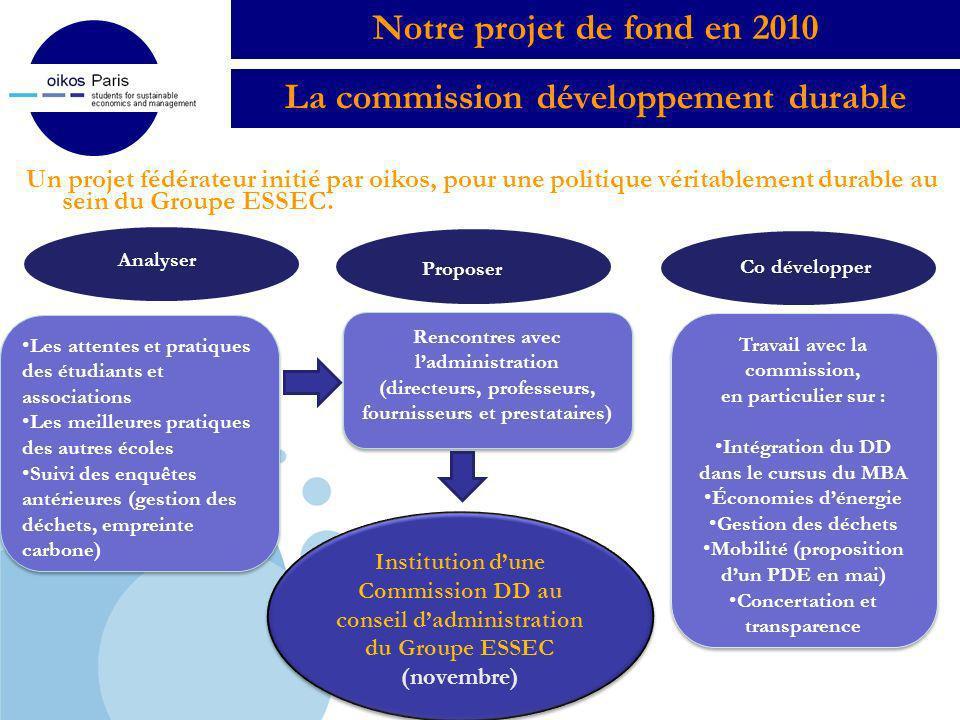 Company LOGO Un projet fédérateur initié par oikos, pour une politique véritablement durable au sein du Groupe ESSEC. Institution dune Commission DD a