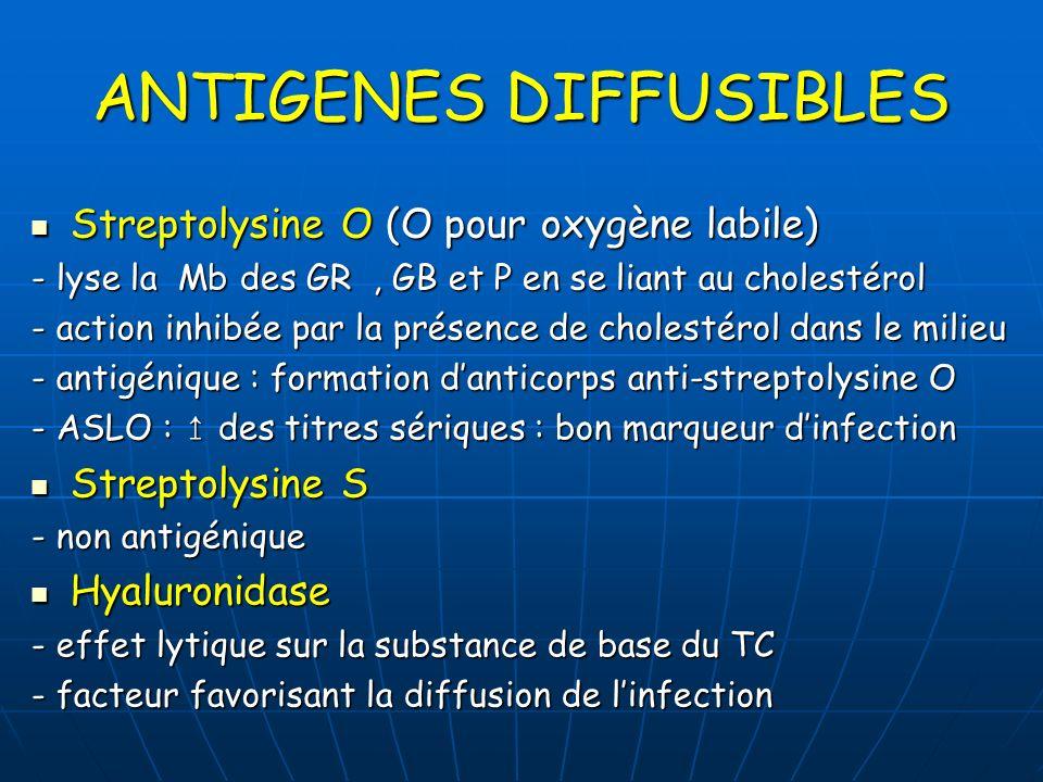 ANTIGENES DIFFUSIBLES Streptolysine O (O pour oxygène labile) Streptolysine O (O pour oxygène labile) - lyse la Mb des GR, GB et P en se liant au chol