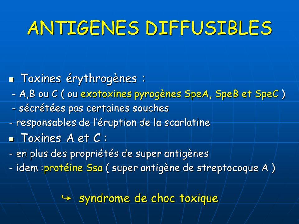 ANTIGENES DIFFUSIBLES Toxines érythrogènes : Toxines érythrogènes : - A,B ou C ( ou exotoxines pyrogènes SpeA, SpeB et SpeC ) - A,B ou C ( ou exotoxin