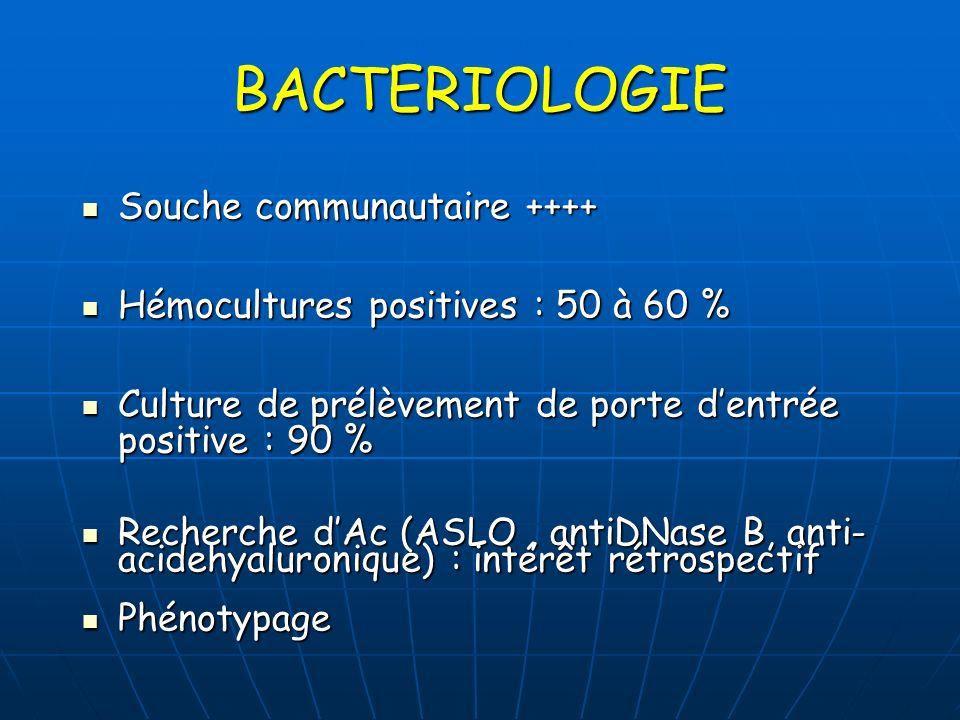 BACTERIOLOGIE Souche communautaire ++++ Souche communautaire ++++ Hémocultures positives : 50 à 60 % Hémocultures positives : 50 à 60 % Culture de pré
