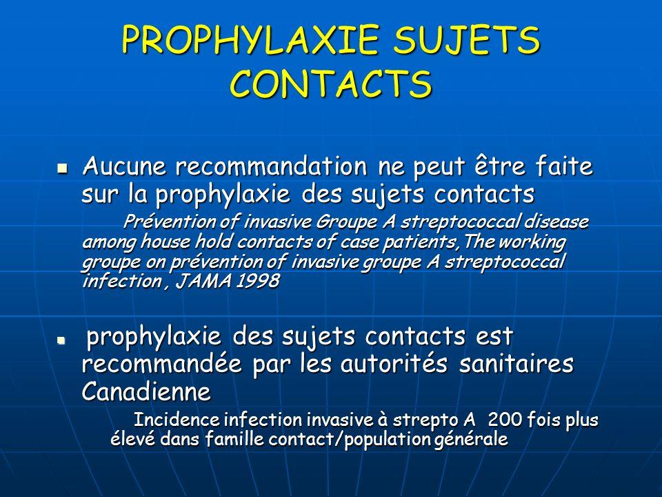 PROPHYLAXIE SUJETS CONTACTS Aucune recommandation ne peut être faite sur la prophylaxie des sujets contacts Aucune recommandation ne peut être faite s