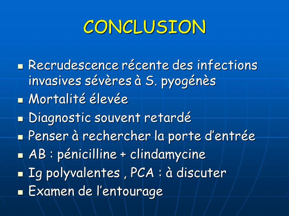 CONCLUSION Recrudescence récente des infections invasives sévères à S. pyogénès Recrudescence récente des infections invasives sévères à S. pyogénès M