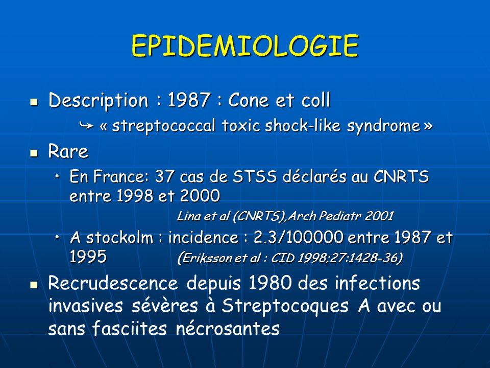 EPIDEMIOLOGIE Description : 1987 : Cone et coll Description : 1987 : Cone et coll « streptococcal toxic shock-like syndrome » « streptococcal toxic sh