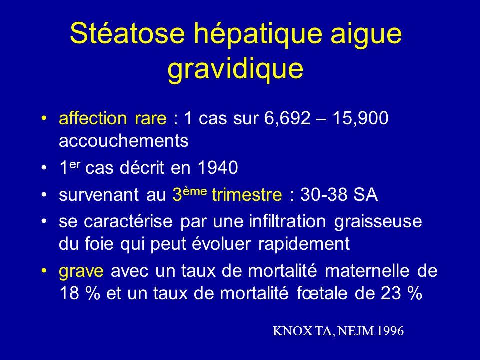 Stéatose hépatique aigue gravidique affection rare : 1 cas sur 6,692 – 15,900 accouchements 1 er cas décrit en 1940 survenant au 3 ème trimestre : 30-