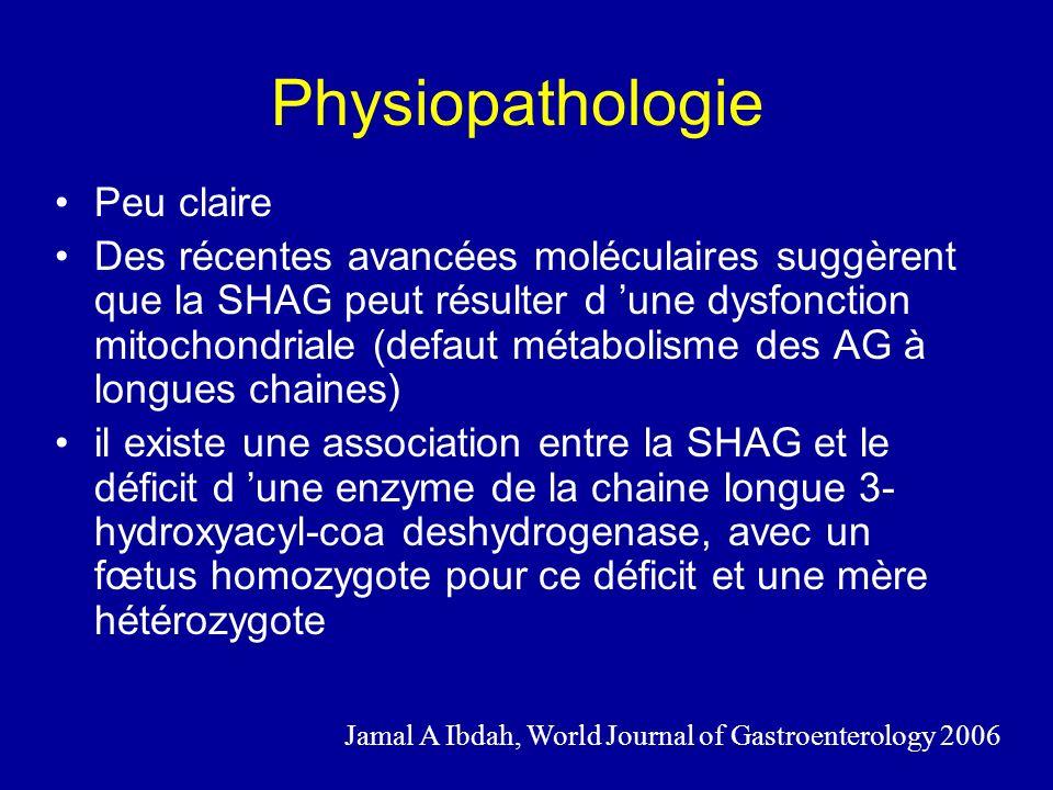 Physiopathologie Peu claire Des récentes avancées moléculaires suggèrent que la SHAG peut résulter d une dysfonction mitochondriale (defaut métabolism