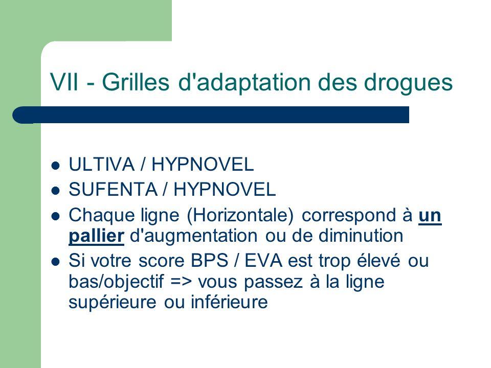 VII - Grilles d'adaptation des drogues ULTIVA / HYPNOVEL SUFENTA / HYPNOVEL Chaque ligne (Horizontale) correspond à un pallier d'augmentation ou de di