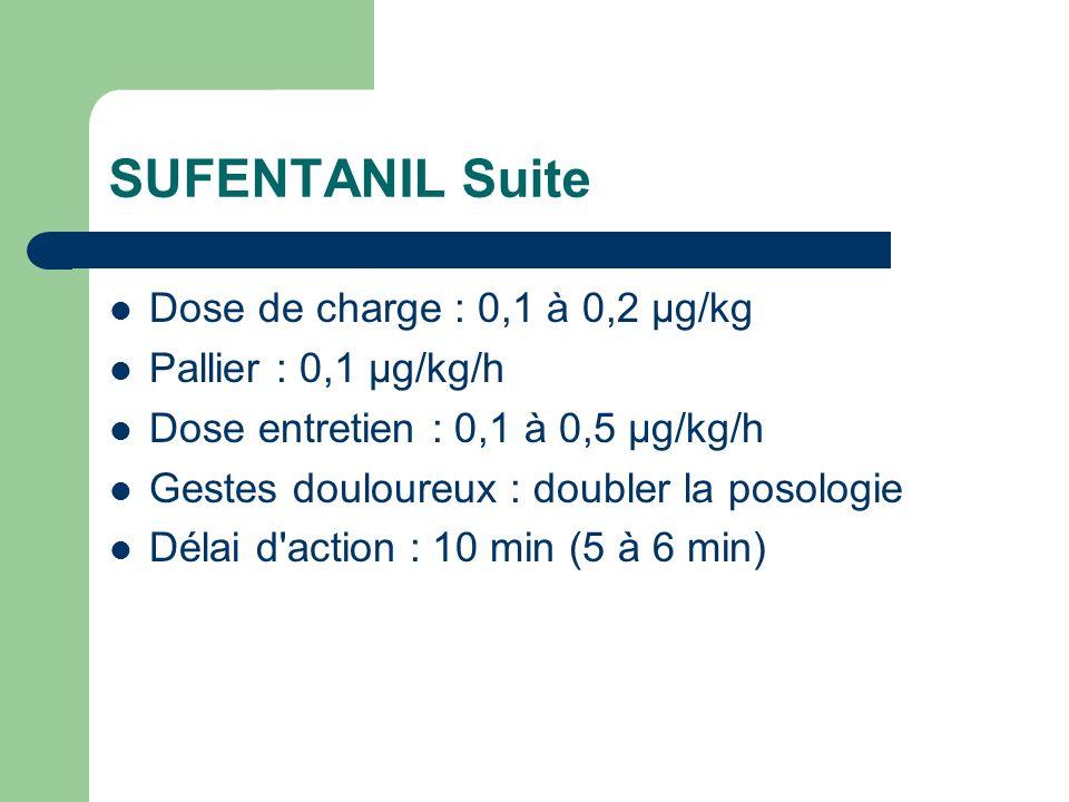 SUFENTANIL Suite Dose de charge : 0,1 à 0,2 µg/kg Pallier : 0,1 µg/kg/h Dose entretien : 0,1 à 0,5 µg/kg/h Gestes douloureux : doubler la posologie Délai d action : 10 min (5 à 6 min)