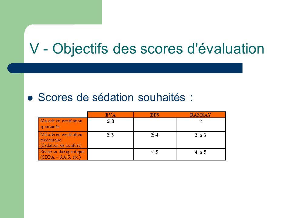 V - Objectifs des scores d'évaluation Scores de sédation souhaités :