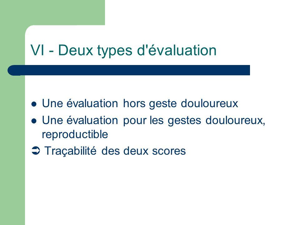 VI - Deux types d évaluation Une évaluation hors geste douloureux Une évaluation pour les gestes douloureux, reproductible Traçabilité des deux scores