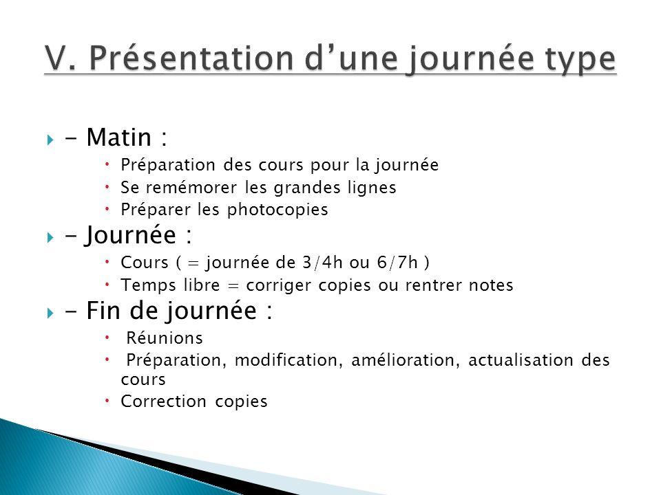 - Matin : Préparation des cours pour la journée Se remémorer les grandes lignes Préparer les photocopies - Journée : Cours ( = journée de 3/4h ou 6/7h