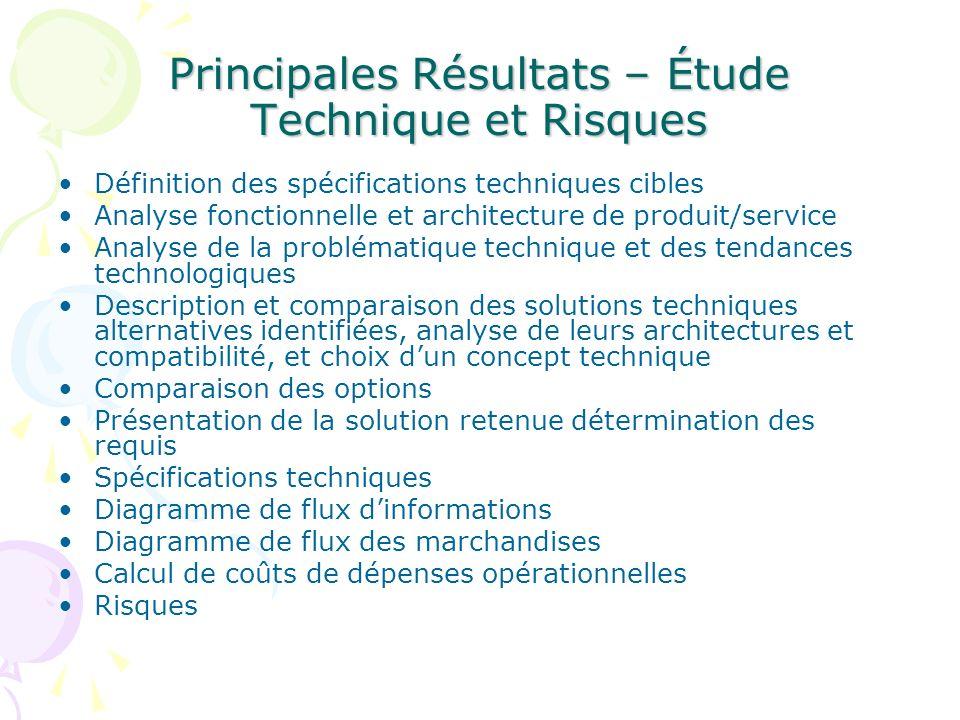 Principales Résultats – Étude Technique et Risques Définition des spécifications techniques cibles Analyse fonctionnelle et architecture de produit/se