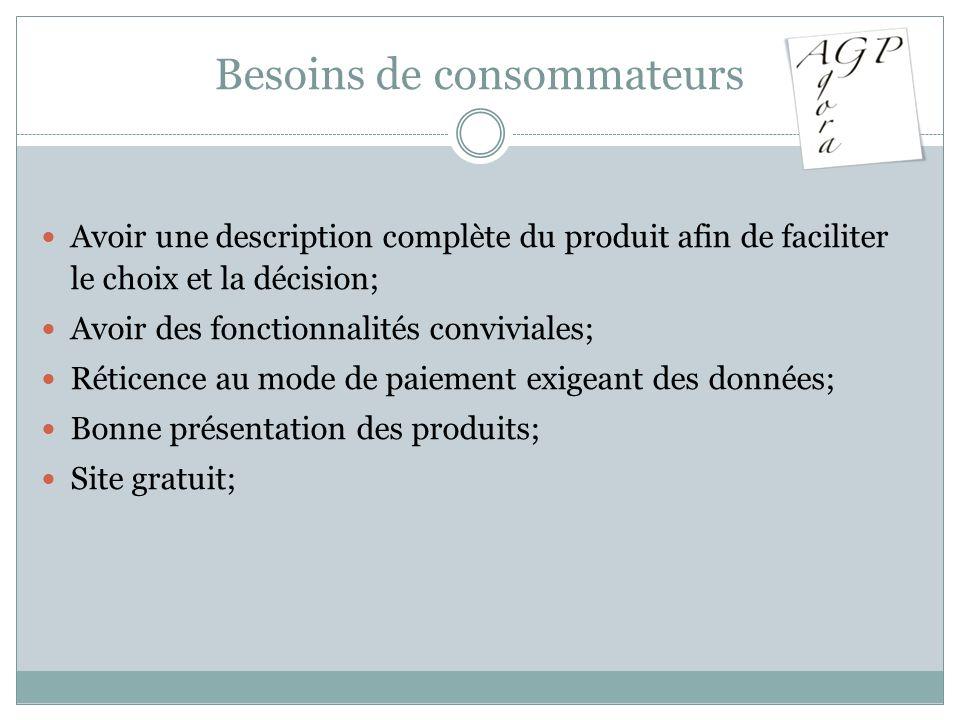 Besoins de consommateurs Avoir une description complète du produit afin de faciliter le choix et la décision; Avoir des fonctionnalités conviviales; R