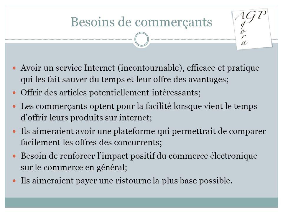 Besoins de commerçants Avoir un service Internet (incontournable), efficace et pratique qui les fait sauver du temps et leur offre des avantages; Offr