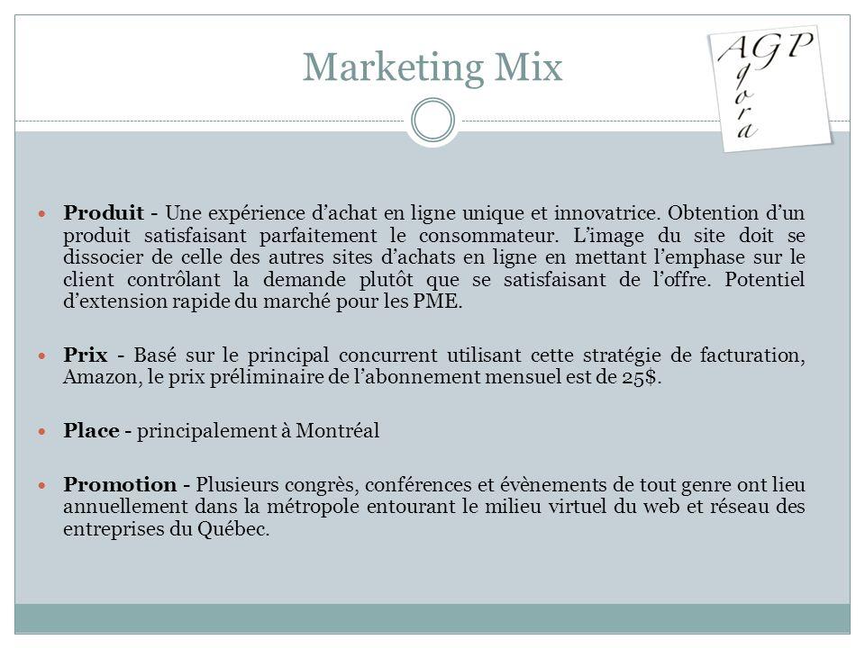 Marketing Mix Produit - Une expérience dachat en ligne unique et innovatrice. Obtention dun produit satisfaisant parfaitement le consommateur. Limage