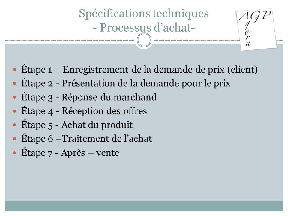 Spécifications techniques - Processus dachat- Étape 1 – Enregistrement de la demande de prix (client) Étape 2 - Présentation de la demande pour le pri