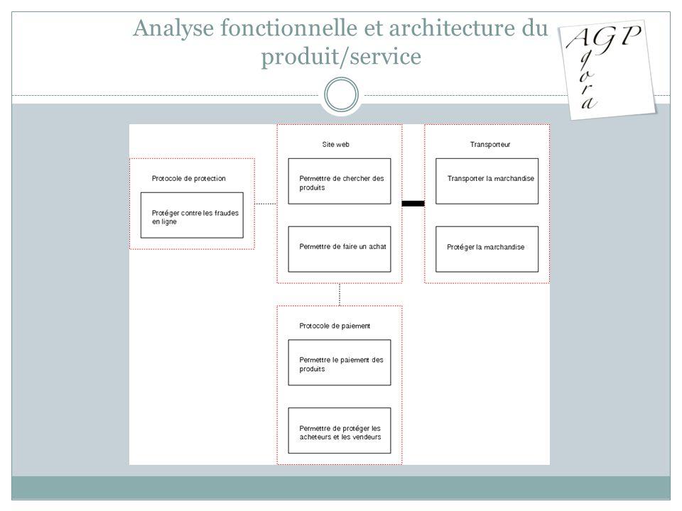 Analyse fonctionnelle et architecture du produit/service