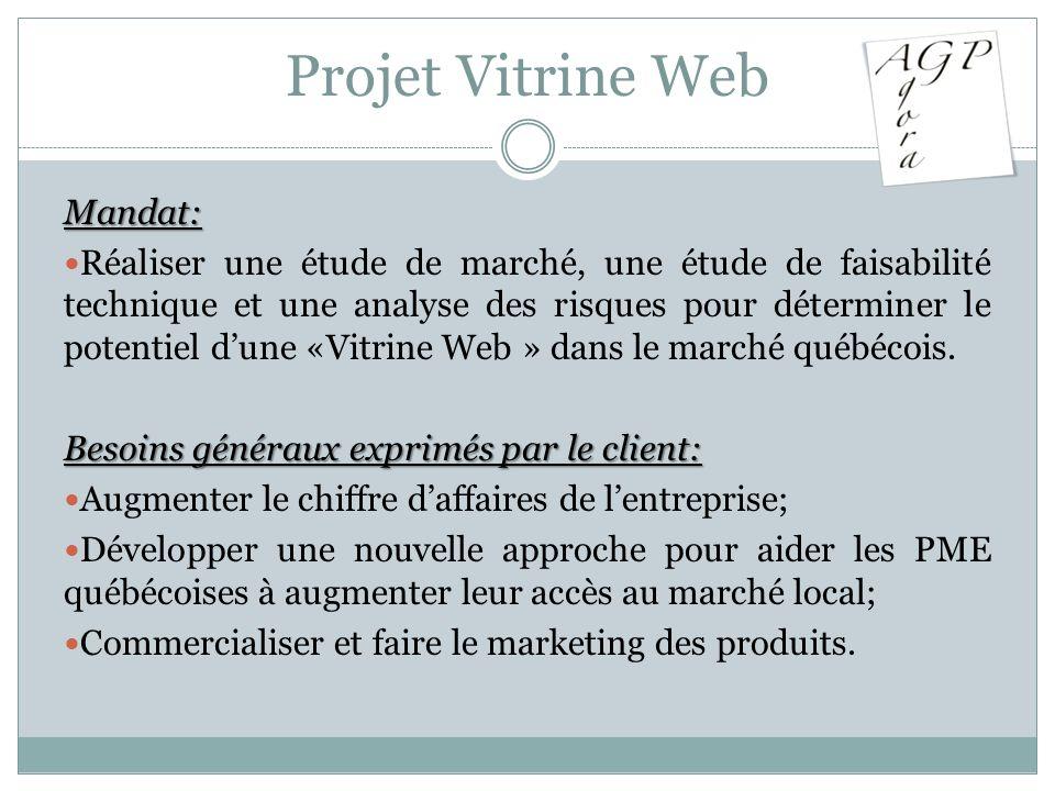 Projet Vitrine Web Mandat: Réaliser une étude de marché, une étude de faisabilité technique et une analyse des risques pour déterminer le potentiel du