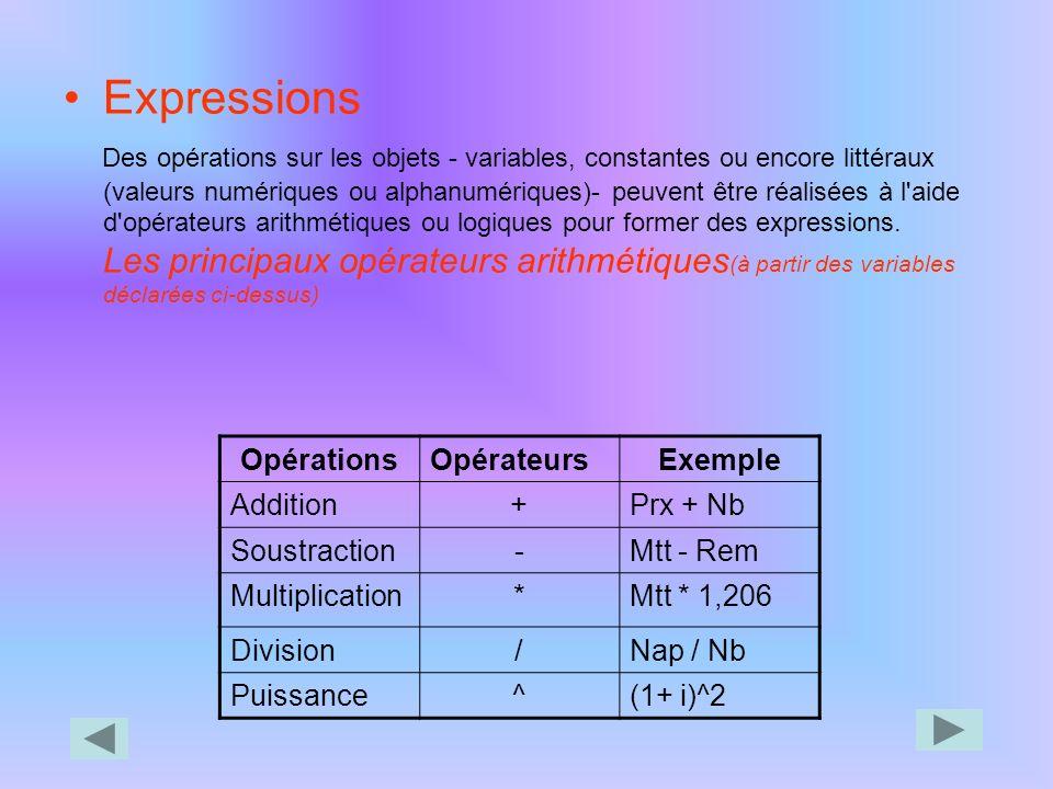 Instruction d'entrée Une instruction d'entrée permet de récupérer une valeur sur un périphérique d'entrée Notation : Saisir nom variable ou Entrer nom