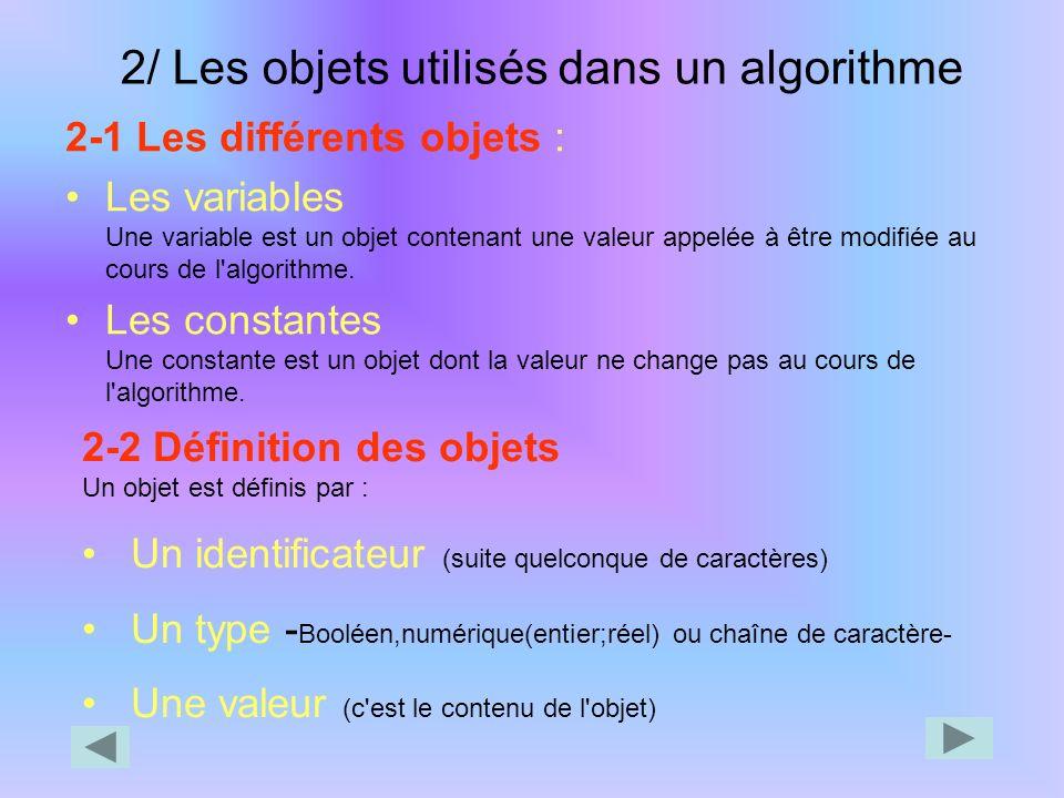 1/ Règles de mise en forme dun algorithme Nom de lalgorithme Début *commentaires* Instruction 1 *commentaires* Instruction 2 Fin