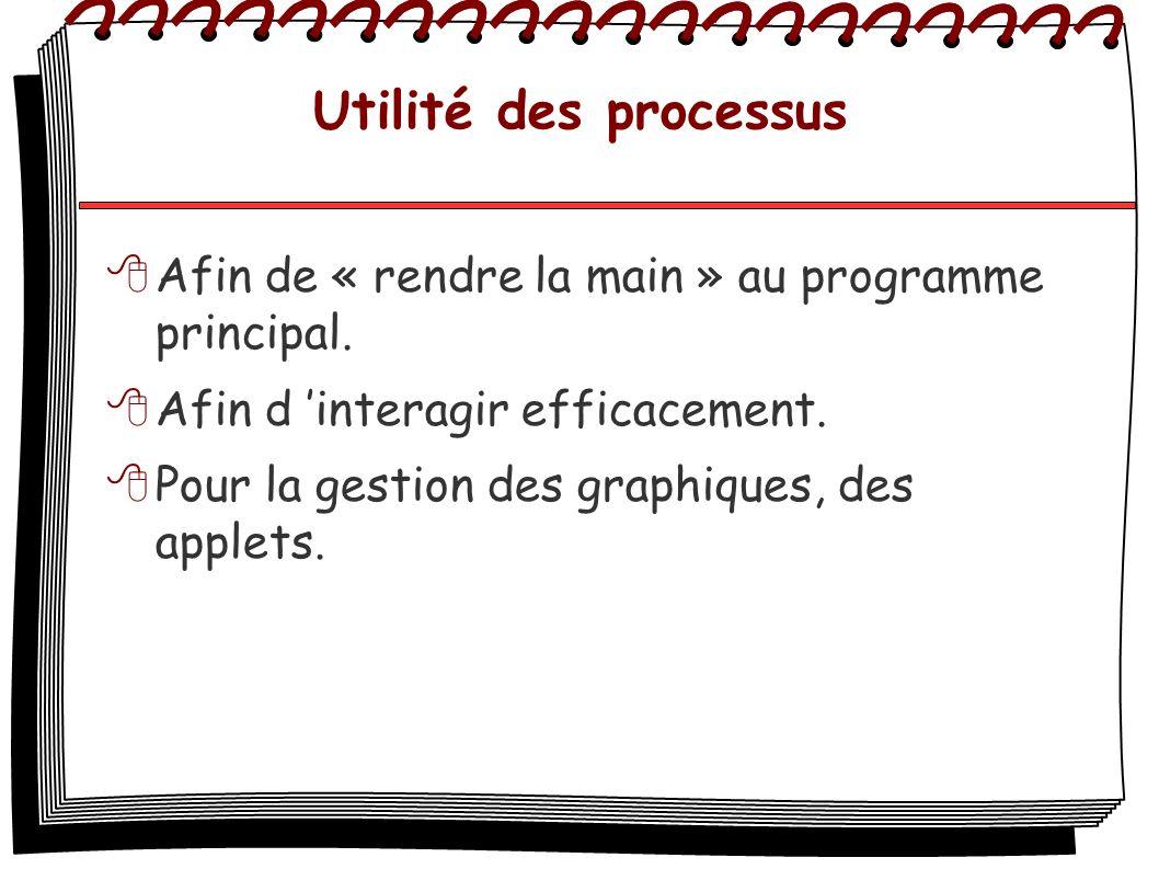 Utilité des processus Afin de « rendre la main » au programme principal. Afin d interagir efficacement. Pour la gestion des graphiques, des applets.