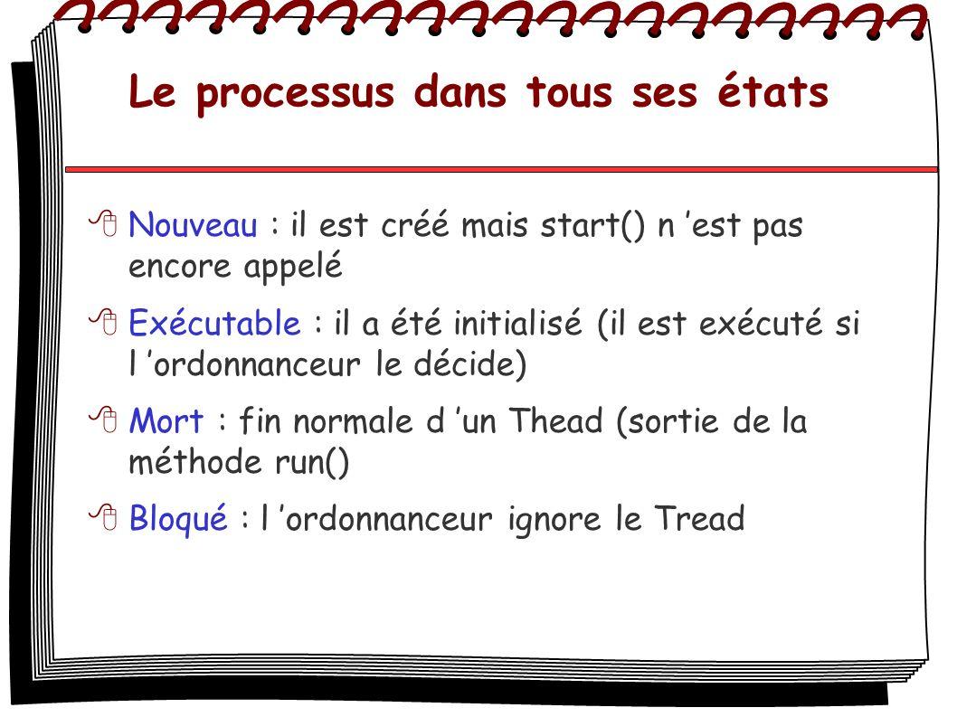 Le processus dans tous ses états Nouveau : il est créé mais start() n est pas encore appelé Exécutable : il a été initialisé (il est exécuté si l ordo
