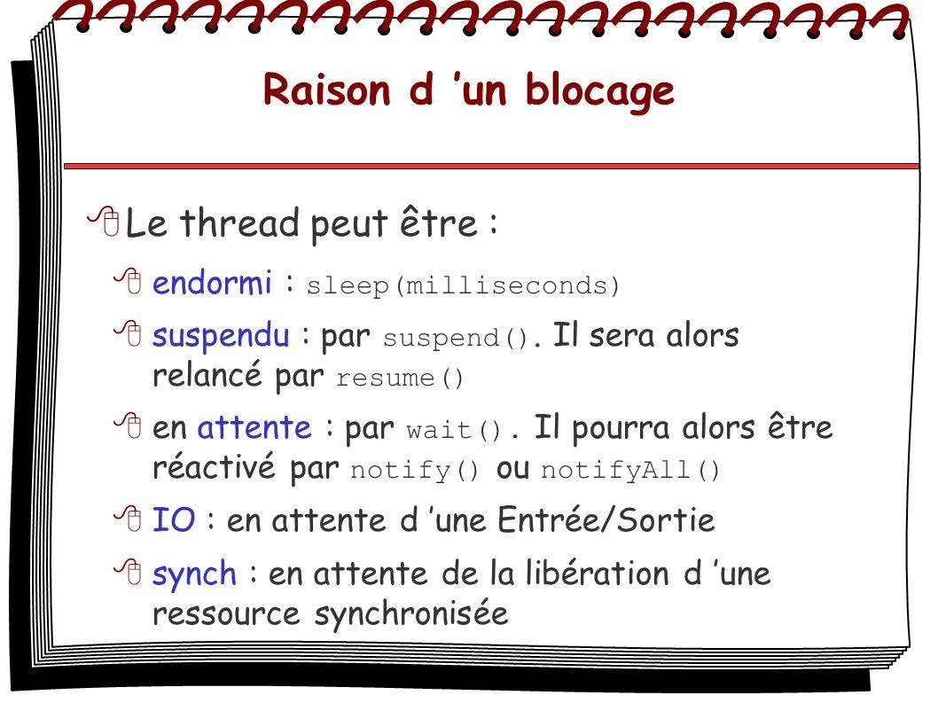 Raison d un blocage Le thread peut être : endormi : sleep(milliseconds) suspendu : par suspend(). Il sera alors relancé par resume() en attente : par