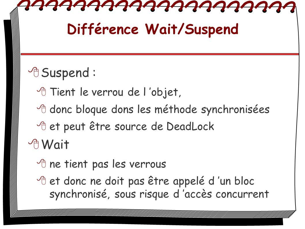 Différence Wait/Suspend Suspend : Tient le verrou de l objet, donc bloque dons les méthode synchronisées et peut être source de DeadLock Wait ne tient