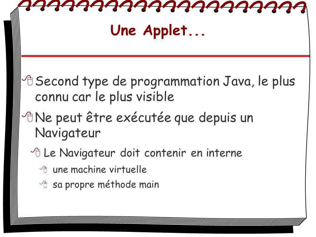 Une Applet... Second type de programmation Java, le plus connu car le plus visible Ne peut être exécutée que depuis un Navigateur Le Navigateur doit c