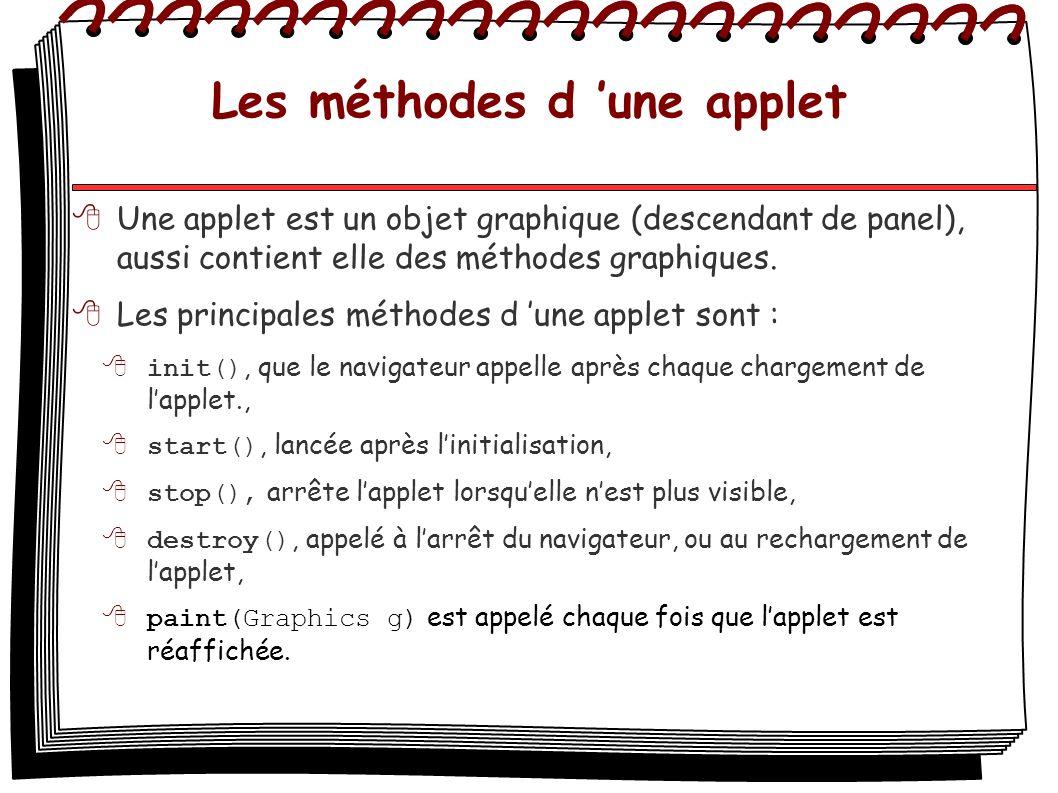 Les méthodes d une applet Une applet est un objet graphique (descendant de panel), aussi contient elle des méthodes graphiques. Les principales méthod