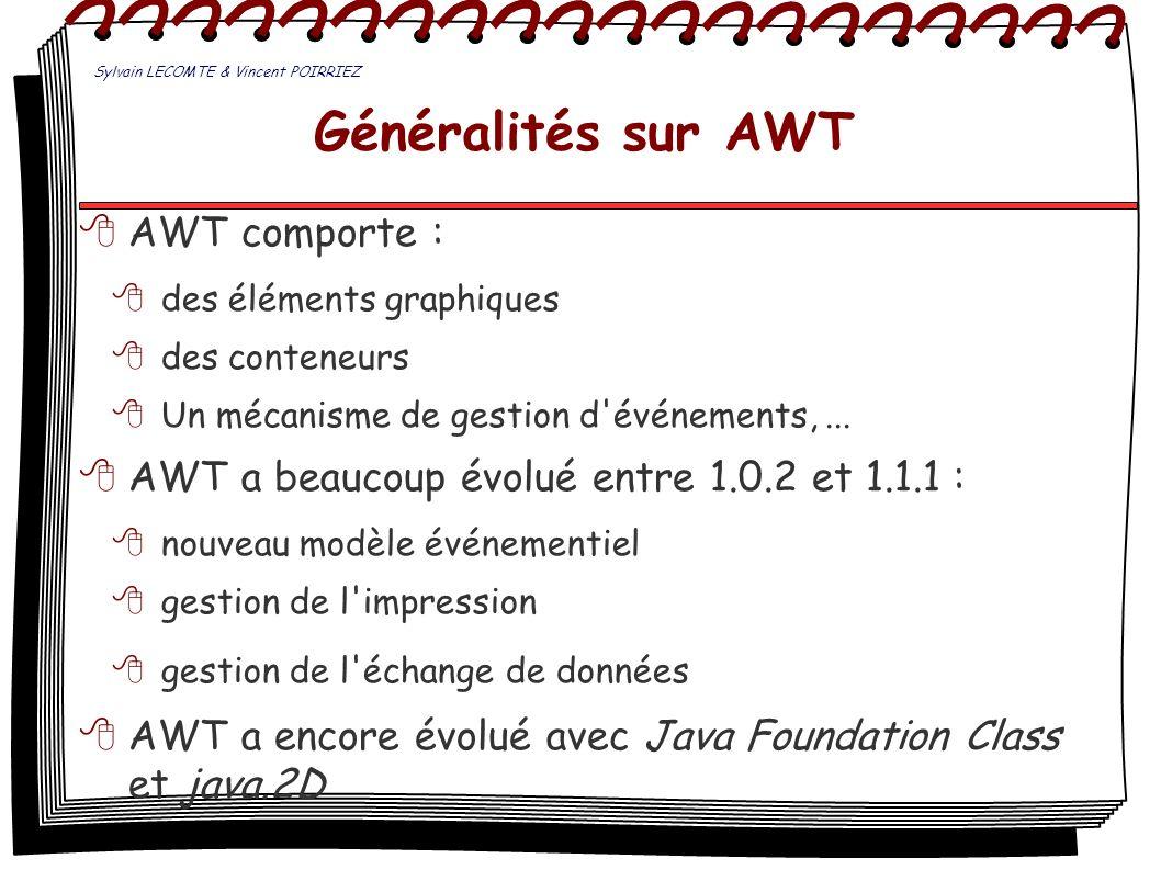 Généralités sur AWT AWT comporte : des éléments graphiques des conteneurs Un mécanisme de gestion d'événements,... AWT a beaucoup évolué entre 1.0.2 e