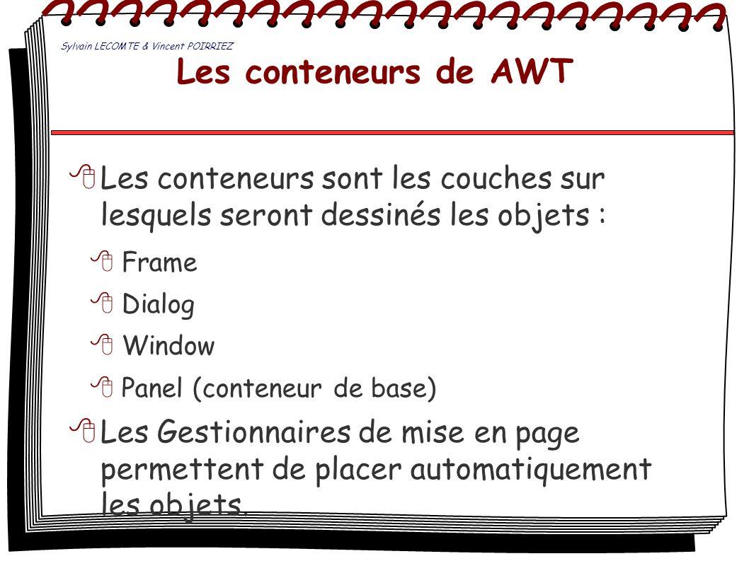 Les conteneurs de AWT Les conteneurs sont les couches sur lesquels seront dessinés les objets : Frame Dialog Window Panel (conteneur de base) Les Gest