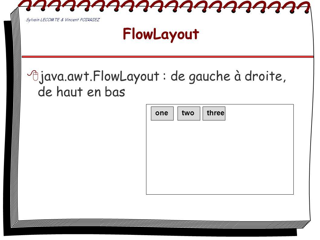 FlowLayout java.awt.FlowLayout : de gauche à droite, de haut en bas onetwothree Sylvain LECOMTE & Vincent POIRRIEZ
