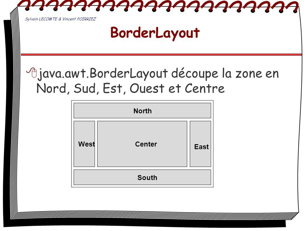 BorderLayout java.awt.BorderLayout découpe la zone en Nord, Sud, Est, Ouest et Centre North South West East Center Sylvain LECOMTE & Vincent POIRRIEZ