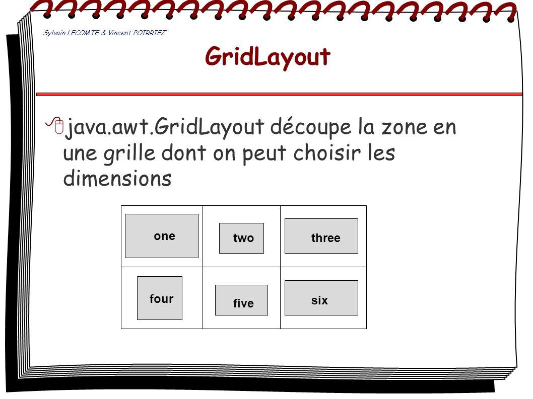 GridLayout java.awt.GridLayout découpe la zone en une grille dont on peut choisir les dimensions one two four five three six Sylvain LECOMTE & Vincent