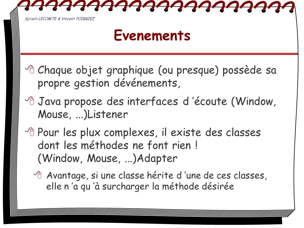 Evenements Chaque objet graphique (ou presque) possède sa propre gestion dévénements, Java propose des interfaces d écoute (Window, Mouse,...)Listener