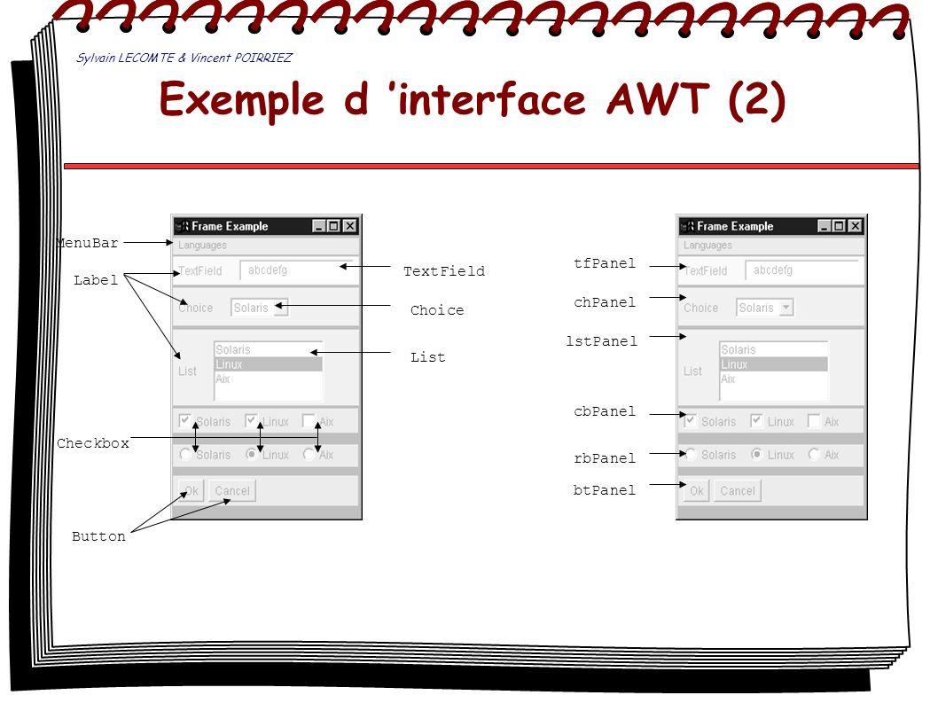 Exemple d interface AWT (2) tfPanel chPanel lstPanel cbPanel rbPanel btPanel MenuBar Label Checkbox Button TextField Choice List Sylvain LECOMTE & Vin