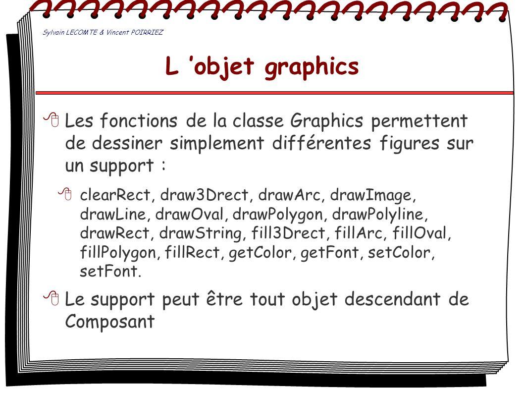 L objet graphics Les fonctions de la classe Graphics permettent de dessiner simplement différentes figures sur un support : clearRect, draw3Drect, dra